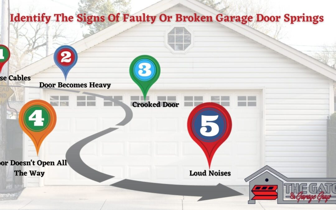 Identify The Signs Of Faulty Or Broken Garage Door Springs